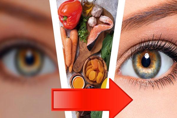 Bariatrik Ameliyat Hastalarına Uyarı: Göz Sağlığınız İçin Takviyelerinizi Unutmayın